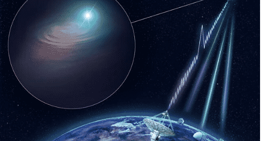 Object in Space Sending Routine 16 Signal To Earth
