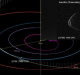 Asteroid Flying By Earth Looks Like its Wearing A Face Mask Says MSM