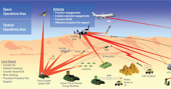 Direct Energy Weapon Harming Over 100 CIA Agents Released
